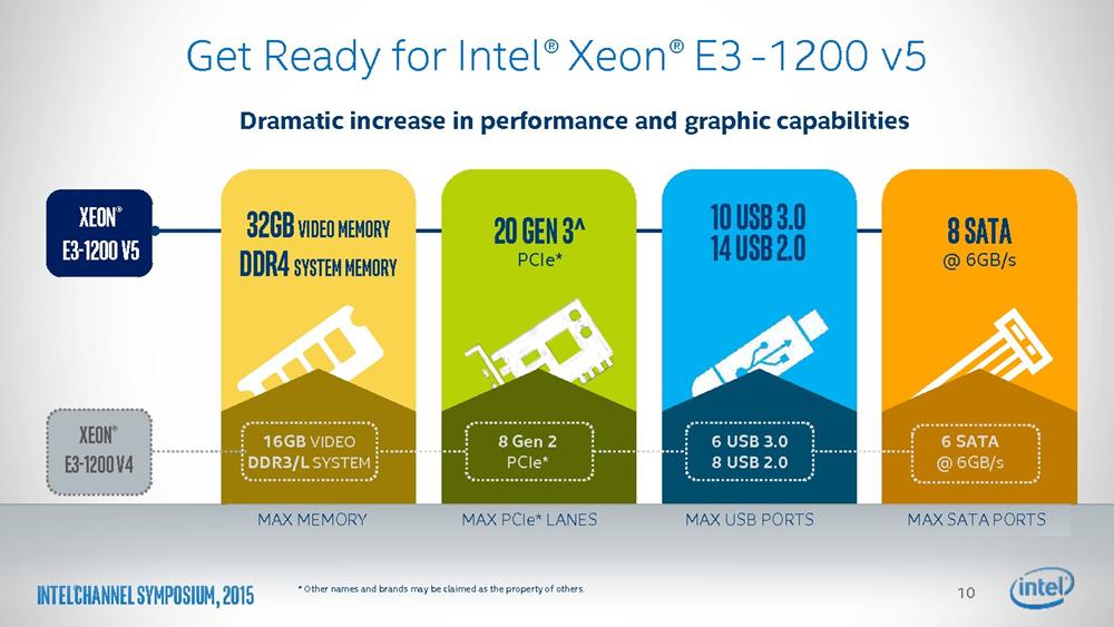 Intel-Skylake-Xeon-E3-1200-V5_4