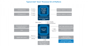 typical_xeon_e3_v4_platform_conf