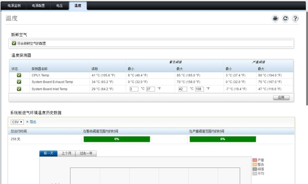 idrac_summary_temp